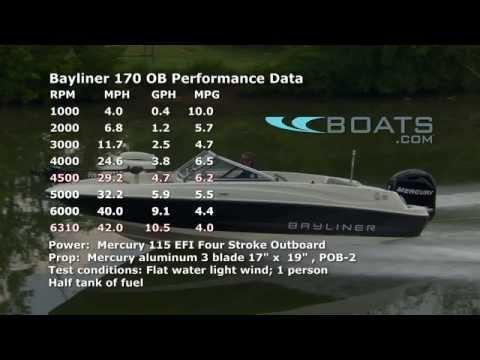 Bayliner 170 OB Bowrider Boat Review / Performance Test