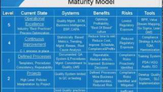 Building a Business Case for Quality Management Systems - Part 2