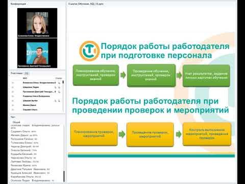 04 Документация по Охране труда, подготовка персонала, допуски и проверки