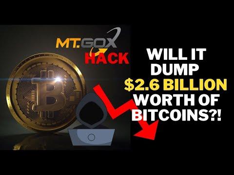Nemokama bitcoin promo kodas