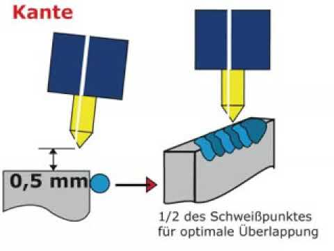 Microspot Precision Welding Machine