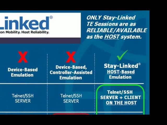 Wireless Emulation Comparison