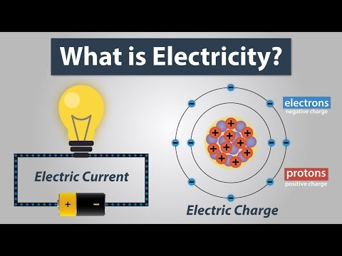 What is Electric Charge and How Electricity Works | Electronics Basics #1