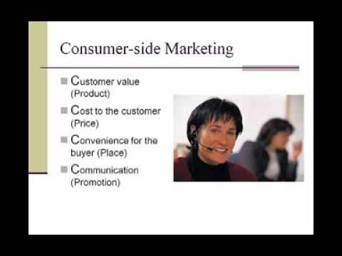 mp4 Marketing Terms, download Marketing Terms video klip Marketing Terms