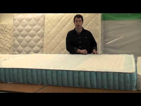 Pocket Spring & Latex Zone Mattress Melbourne