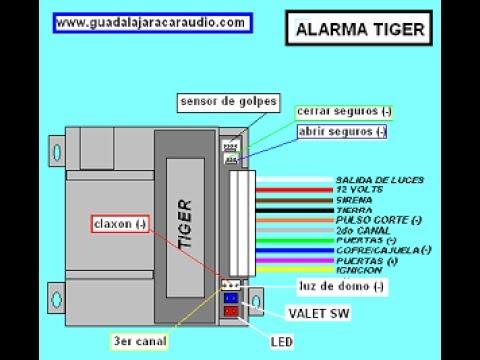 Como Conectar Alarma sin Manual o Diagrama