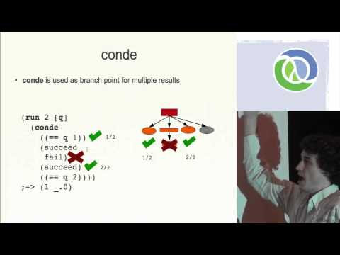 Image thumbnail for talk Introduction to Logic Programming with Clojure