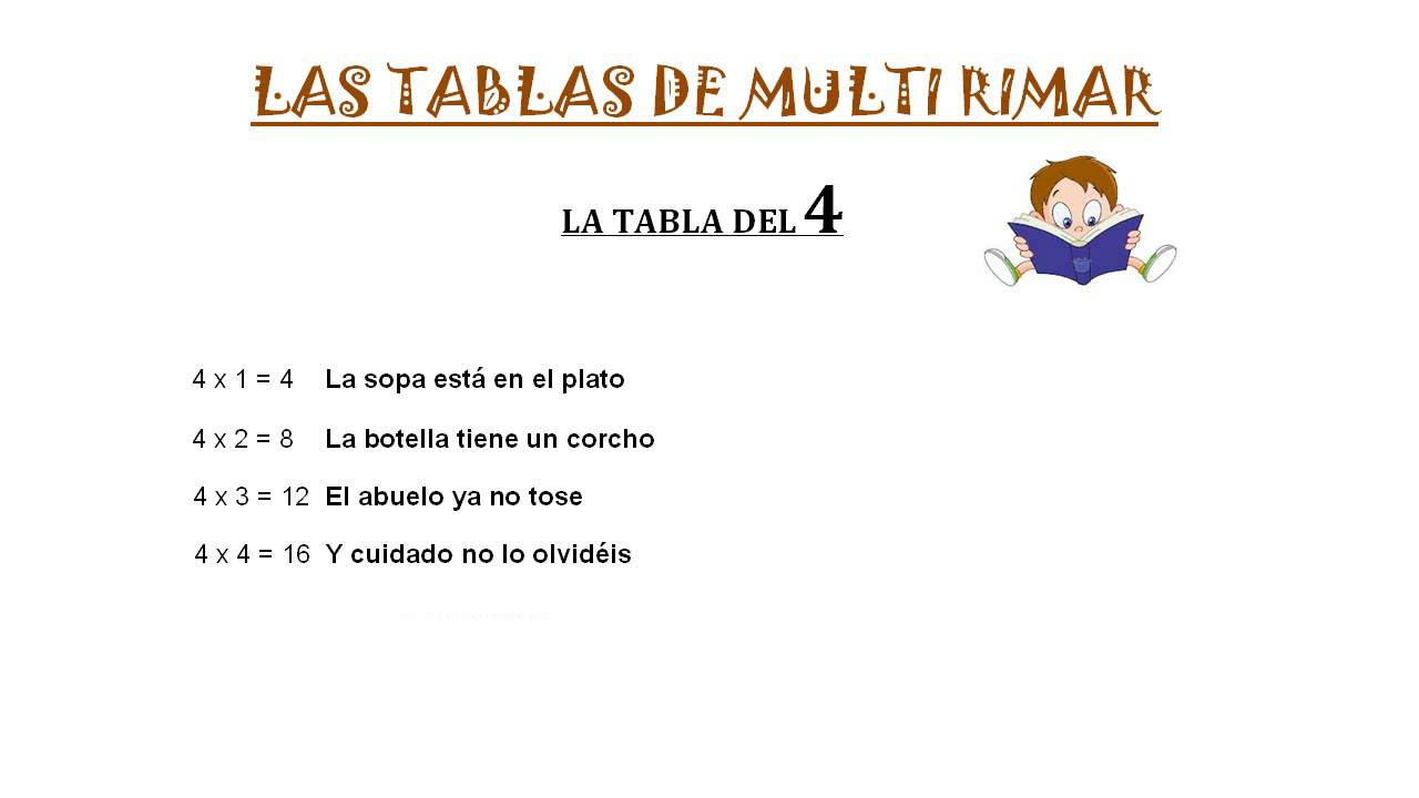 La tabla de Multi Rimar del 4