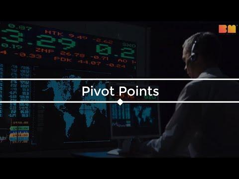 Lär Dig Trading – Pivot Points
