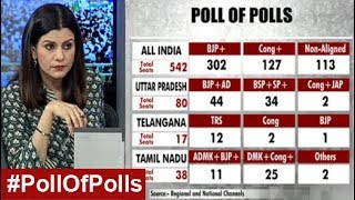 ndtv live hindi exit poll 2019 - Thủ thuật máy tính - Chia sẽ kinh