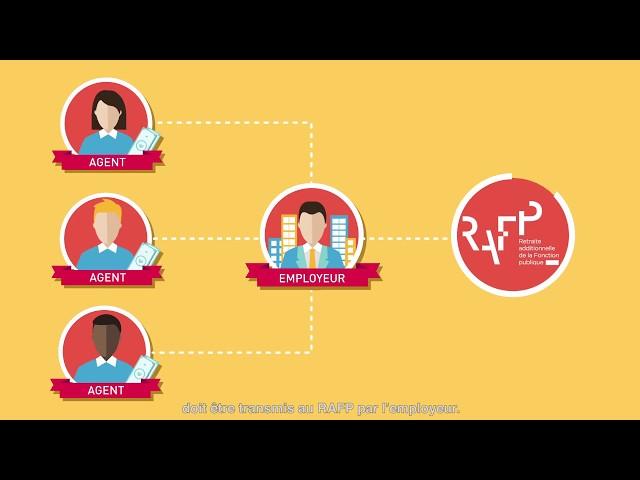 Vidéos pédagogiques pour ERAFP