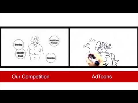 A Comparison of Whiteboard Animation and How To Choose The Right Company