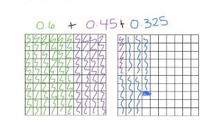 Adding & Subtracting Decimals Using Visual Models