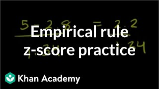 ck12.org: More Empirical Rule and Z-score practice