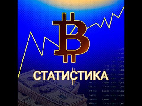 Криптовалюта one coin