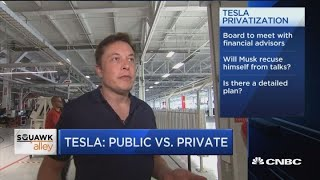 Next steps in possible Tesla privatization