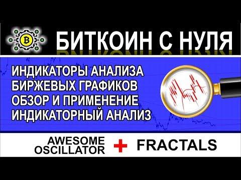 Opton брокер бинарных опционов