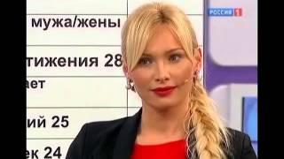 Алиса Крылова о стрессе фото