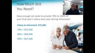 Pathways To Your Retirement – Your Employer Sponsored Retirement Savings Plan (401K)