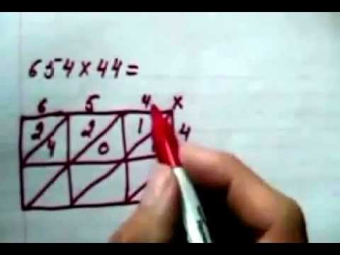 Video Cara Cepat Perkalian Matematika Dengan Kotak