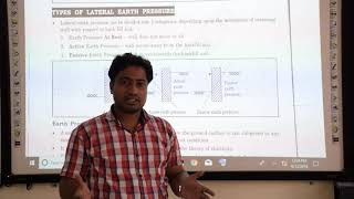 Earth Pressure Theories & Retaining Structures- Part 1