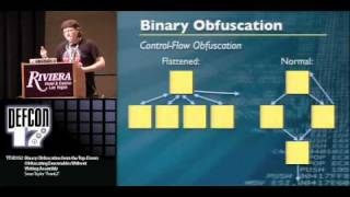 DEFCON 17: Binary Obfuscation from the Top-Down: Obfuscating Executables Without Writing Assembly