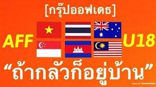 คอมเมนต์ชาวเวียดนามและอินโดนีเซียหลังทราบผลการแบ่งสายฟุตบอลเยาวชน อายุไม่เกิน 18 ปี ชิงแชมป์อาเซี่ยน