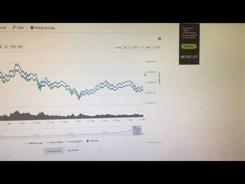 Bitcoin reddit bear market