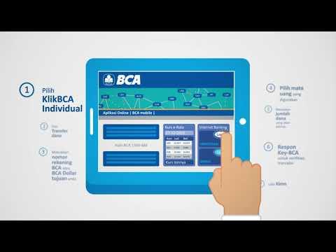 mp4 Trading Forex Bca, download Trading Forex Bca video klip Trading Forex Bca