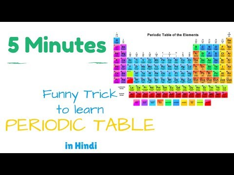 Trick to learn periodic table chemistry naijafy easy way to learn periodic table in hindi play urtaz Gallery