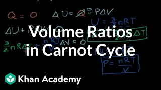 Proof: Volume Ratios in a Carnot Cycle