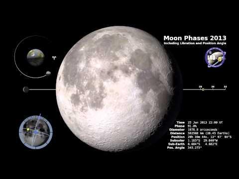 2013 yılı boyunca Ay nasıl görünecek?