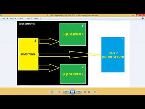 SQL DBA Training with Azure (100% Practical, Real-time) - YouTube