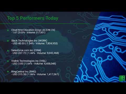 InvestorChannel's Cloud Software Watchlist Update for Monday, March, 08, 2021, 16:00 EST
