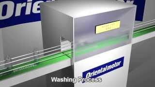 IP67 korumalı induction motor uygulaması - Tazyikli yıkama motoru