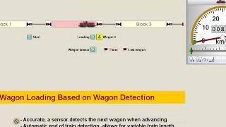 Traincontroller 42 - Loading Wagons Using a Sensor