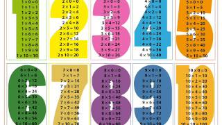 TABLAS DE MULTIPLICAR CANTADAS TABLA DEL 4 | DESCARGAR LAS TABLAS DE MULTIPLICAR MP3