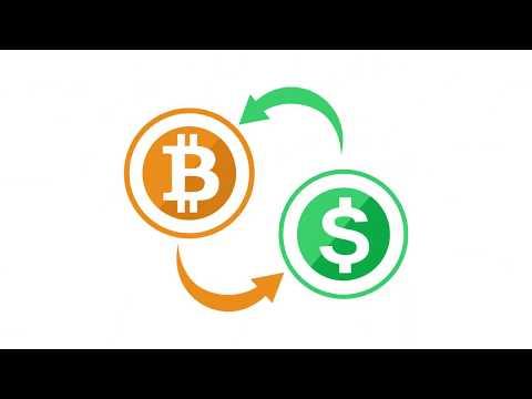 Crypto derivatívák csere