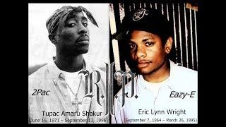 DMX, 2Pac, Eazy E - Ruff Ryders Anthem (Remix 2017)