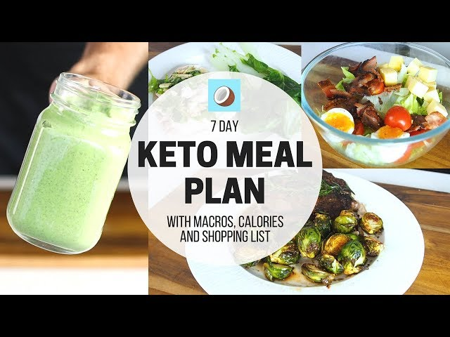 KETOGENIC DIET Meal Plan – 7 DAY FULL MEAL PLAN for Beginners