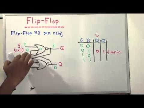 Flip Flop RS sin reloj   YouTube