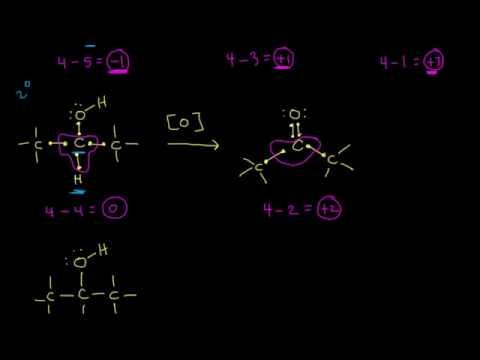 Oxidation of alcohols I: Mechanism and oxidation states