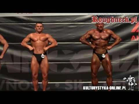 Siła mięśni i ścięgien