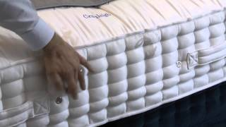 preview picture of video 'Relyon Beds Why Relyon Mattresses Are The Best'