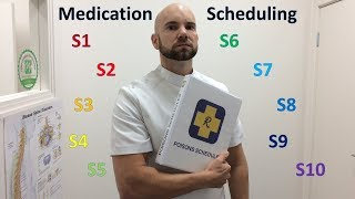 Medication Scheduling in Australia