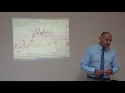 Курс рубля на форекс онлайн