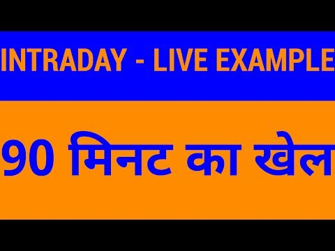 Intraday Live Example – Why Technical Analysis is Important | HINDI