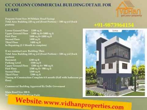 PRE LEASE PROPERTY FOR SALE IN DELHI NCR
