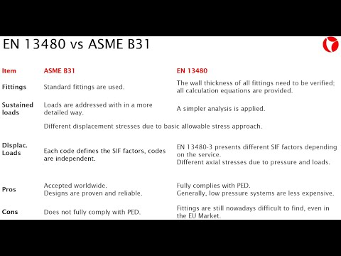 Comparison of pipe design according to ASME and EN codes ...