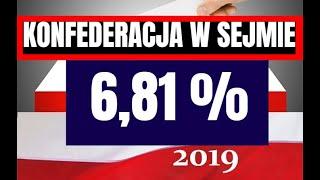 Jesteście famtastyczni! Oficjalne wyniki wyborów – Konfederacja w Sejmie ;)